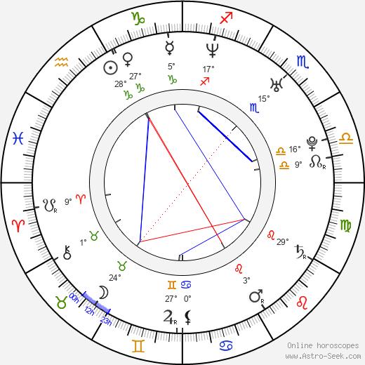 Goran Jevtic birth chart, biography, wikipedia 2019, 2020