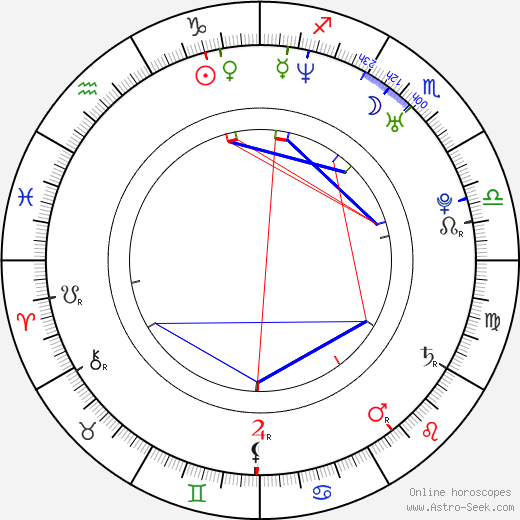 January Jones birth chart, January Jones astro natal horoscope, astrology