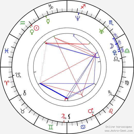 Jason Corgan Brown astro natal birth chart, Jason Corgan Brown horoscope, astrology