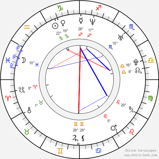 Jeremy Camp birth chart, biography, wikipedia 2018, 2019