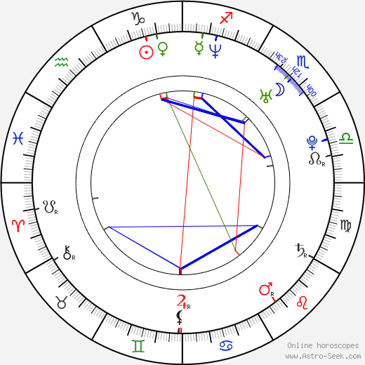 Jesse Warren astro natal birth chart, Jesse Warren horoscope, astrology