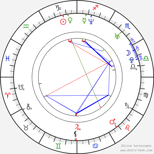Kimberley Locke birth chart, Kimberley Locke astro natal horoscope, astrology