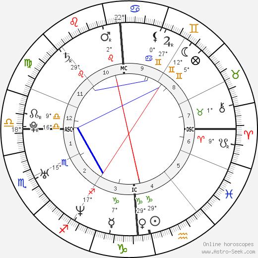 Omar Sy birth chart, biography, wikipedia 2019, 2020