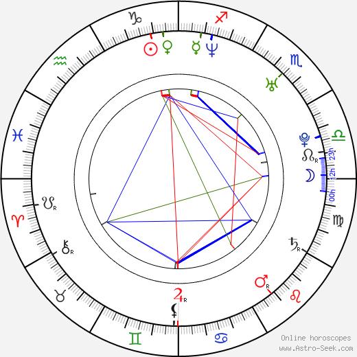 Polow da Don birth chart, Polow da Don astro natal horoscope, astrology
