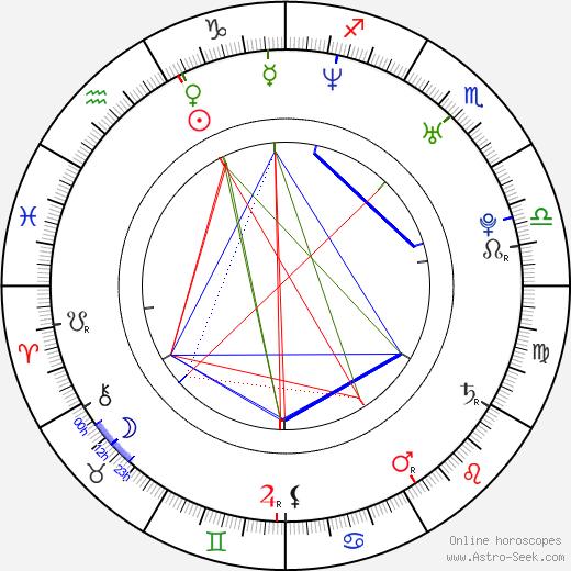 Ricky Wilson tema natale, oroscopo, Ricky Wilson oroscopi gratuiti, astrologia