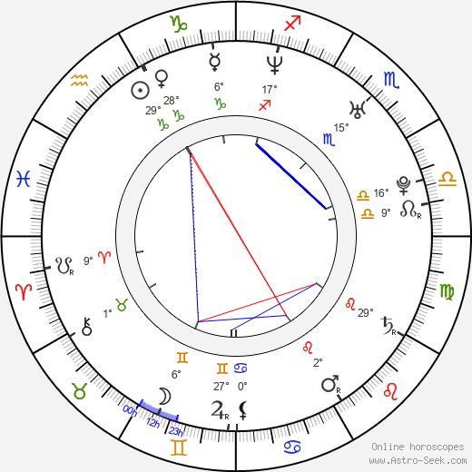 Robin Jensen birth chart, biography, wikipedia 2019, 2020