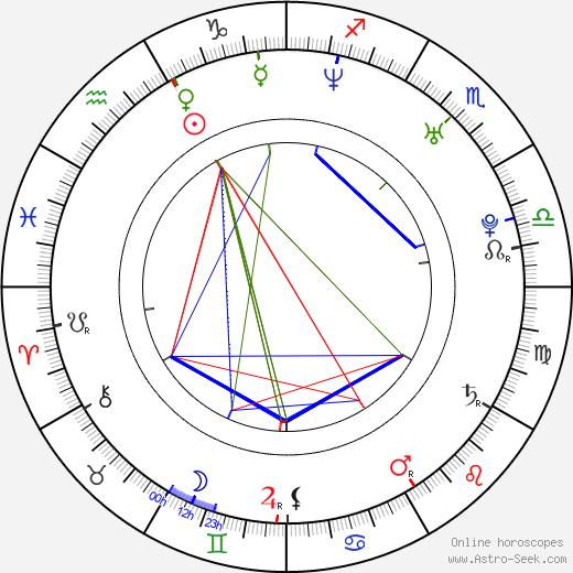 Robin Jensen astro natal birth chart, Robin Jensen horoscope, astrology