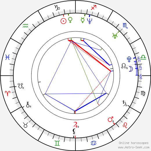 Se-ah Yun birth chart, Se-ah Yun astro natal horoscope, astrology