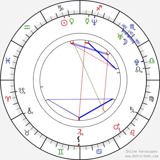 Shaun Fox tema natale, oroscopo, Shaun Fox oroscopi gratuiti, astrologia