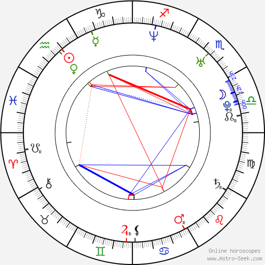Shelby Fenner astro natal birth chart, Shelby Fenner horoscope, astrology