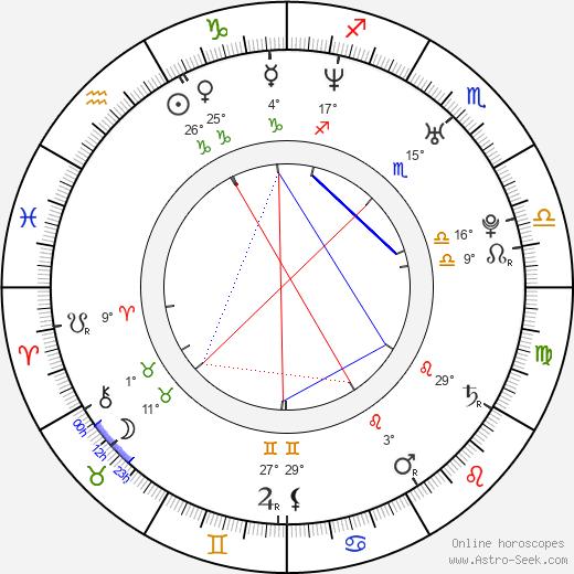 Sodadeth San birth chart, biography, wikipedia 2020, 2021