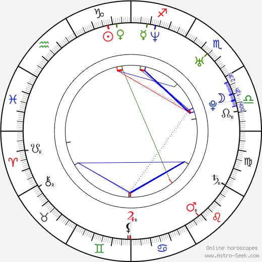Sol-mi Park astro natal birth chart, Sol-mi Park horoscope, astrology