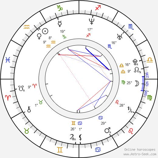 Stephen Farrelly birth chart, biography, wikipedia 2020, 2021