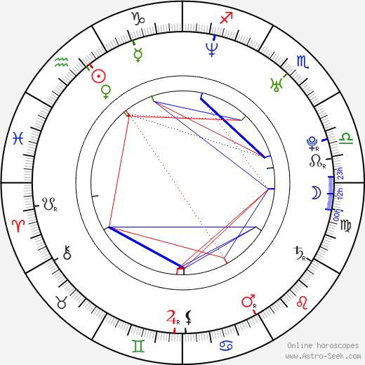 Stephen Farrelly birth chart, Stephen Farrelly astro natal horoscope, astrology