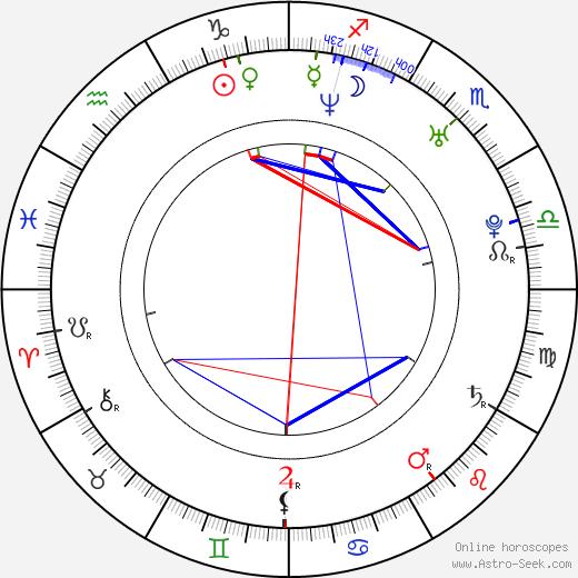 Тара Спенсер-Нэйрн Tara Spencer-Nairn день рождения гороскоп, Tara Spencer-Nairn Натальная карта онлайн