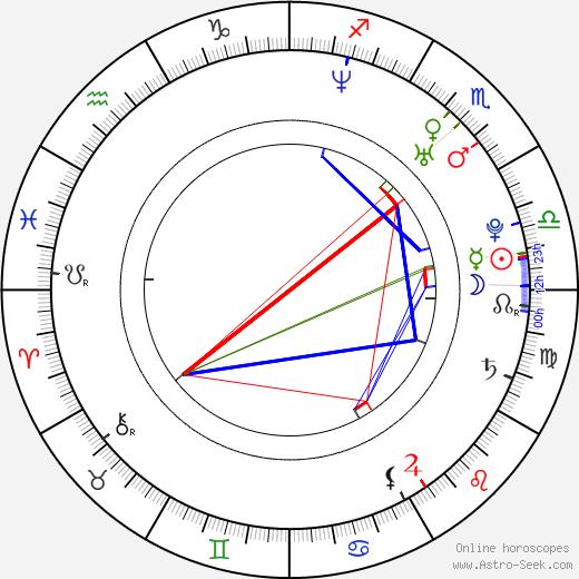 Cassandra Freeman birth chart, Cassandra Freeman astro natal horoscope, astrology