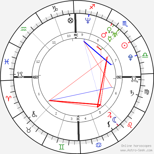 Charlotte Consorti день рождения гороскоп, Charlotte Consorti Натальная карта онлайн