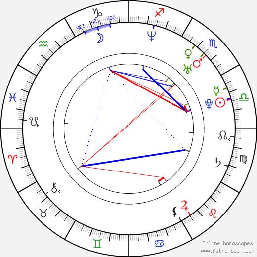 Chui Mui Tan день рождения гороскоп, Chui Mui Tan Натальная карта онлайн