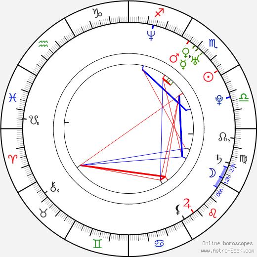CM Punk astro natal birth chart, CM Punk horoscope, astrology