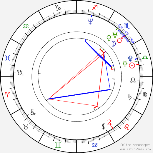 Dana Davis astro natal birth chart, Dana Davis horoscope, astrology