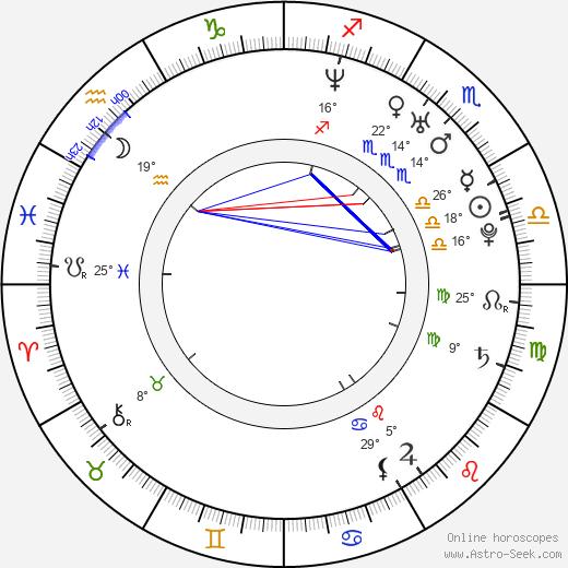 Dana Ferguson birth chart, biography, wikipedia 2020, 2021