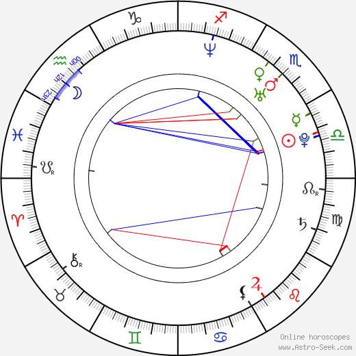 Dana Ferguson birth chart, Dana Ferguson astro natal horoscope, astrology