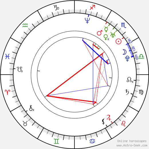 Daniel Emery Taylor birth chart, Daniel Emery Taylor astro natal horoscope, astrology