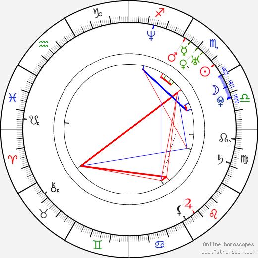 Daniel Emery Taylor astro natal birth chart, Daniel Emery Taylor horoscope, astrology