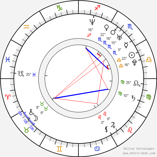 Erin Karpluk birth chart, biography, wikipedia 2019, 2020
