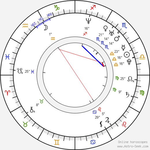 Jodi Lyn O'Keefe birth chart, biography, wikipedia 2018, 2019