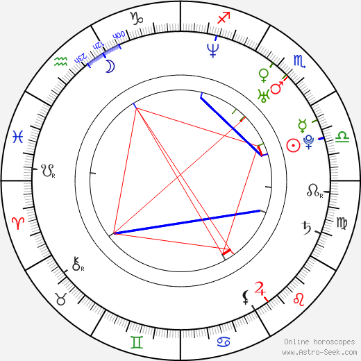 Jodi Lyn O'Keefe astro natal birth chart, Jodi Lyn O'Keefe horoscope, astrology