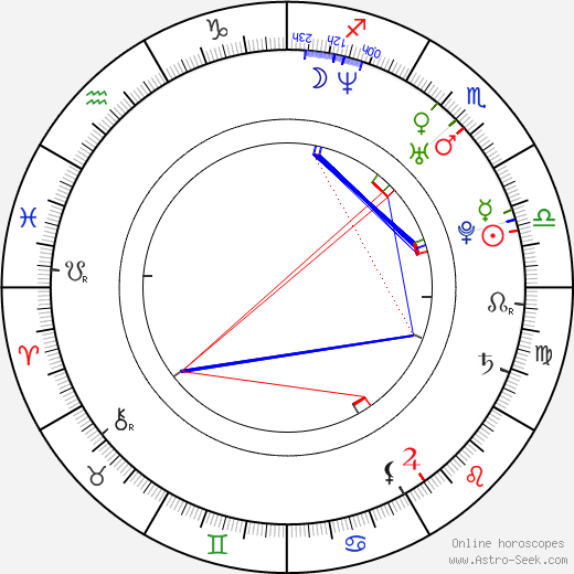 Joe Armstrong astro natal birth chart, Joe Armstrong horoscope, astrology