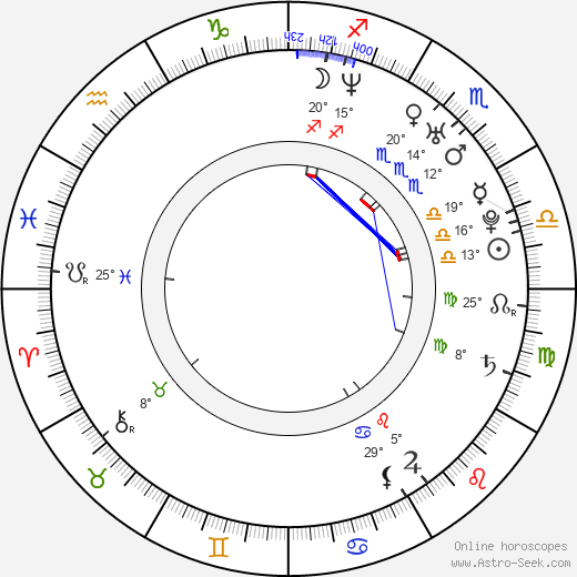 Joe Cobden birth chart, biography, wikipedia 2019, 2020