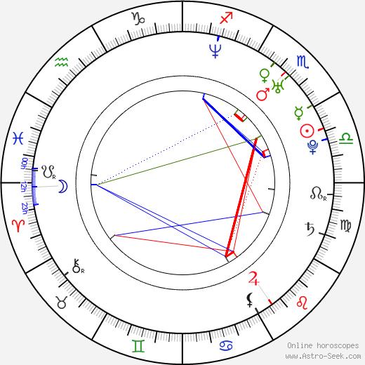 José Reséndez tema natale, oroscopo, José Reséndez oroscopi gratuiti, astrologia