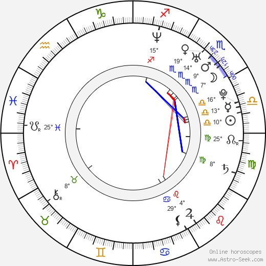 Josh Covitt birth chart, biography, wikipedia 2019, 2020