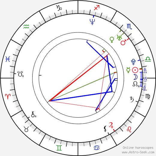 Кэти Аселтон Katie Aselton день рождения гороскоп, Katie Aselton Натальная карта онлайн