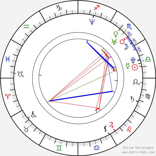 Kei Horie день рождения гороскоп, Kei Horie Натальная карта онлайн
