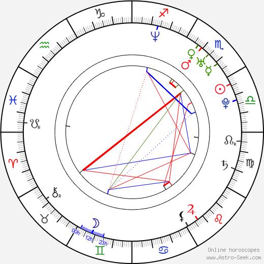 Lee Isaac Chung birth chart, Lee Isaac Chung astro natal horoscope, astrology