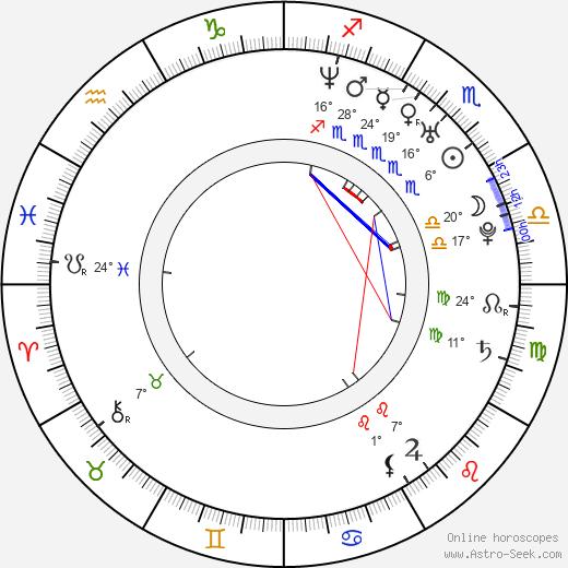 Matthew Morrison birth chart, biography, wikipedia 2020, 2021