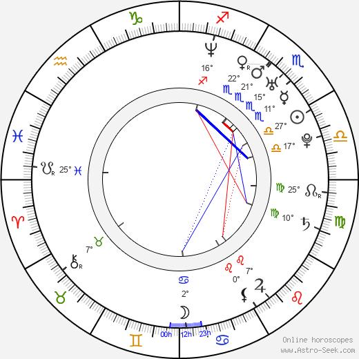 Michael McMillian birth chart, biography, wikipedia 2018, 2019