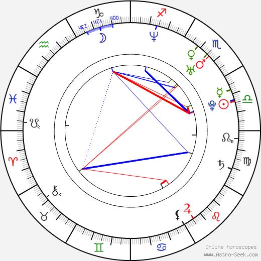 Никки Бирн Nicky Byrne день рождения гороскоп, Nicky Byrne Натальная карта онлайн
