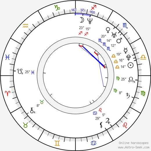 Omar Benson Miller birth chart, biography, wikipedia 2019, 2020