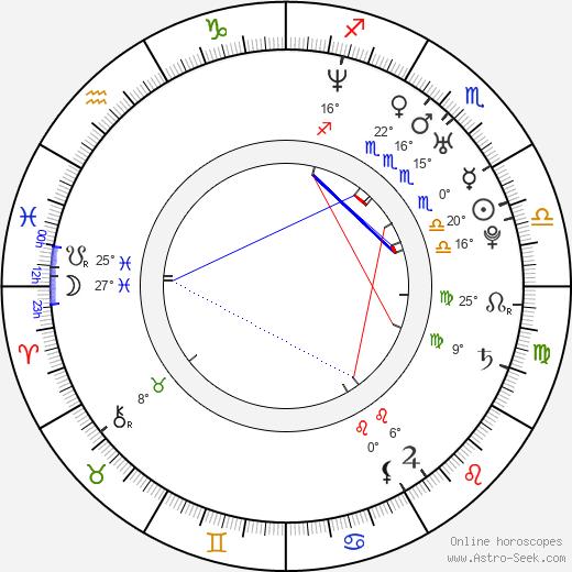 Paul Hunter birth chart, biography, wikipedia 2019, 2020