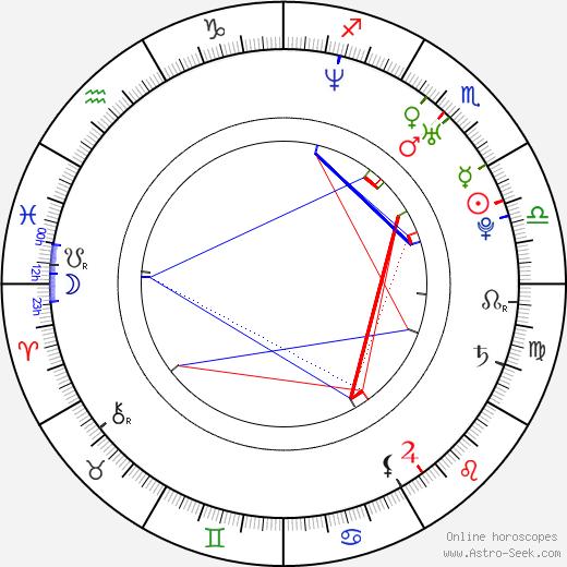 Paul Hunter astro natal birth chart, Paul Hunter horoscope, astrology
