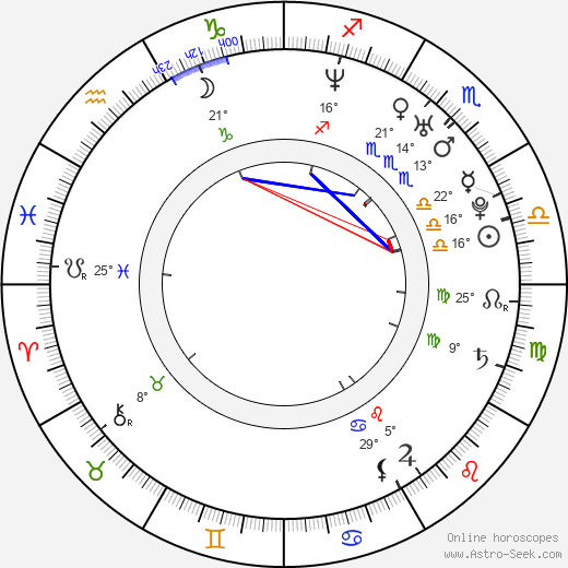 Randy Spelling birth chart, biography, wikipedia 2020, 2021