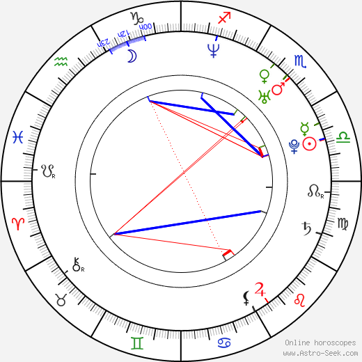 Randy Spelling birth chart, Randy Spelling astro natal horoscope, astrology