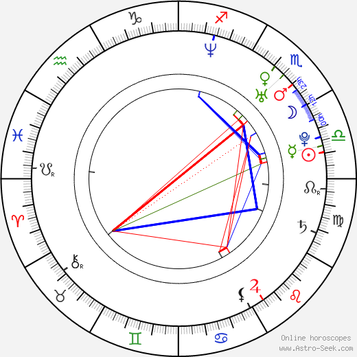 Shannyn Sossamon astro natal birth chart, Shannyn Sossamon horoscope, astrology