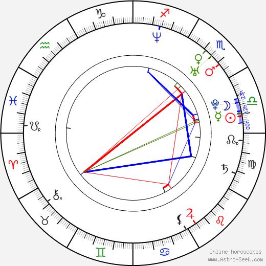 Steffinnie Phrommany birth chart, Steffinnie Phrommany astro natal horoscope, astrology