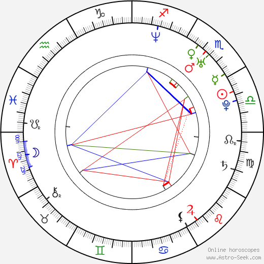 Suzie McNeil день рождения гороскоп, Suzie McNeil Натальная карта онлайн