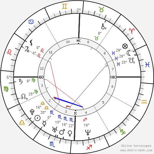Usher birth chart, biography, wikipedia 2017, 2018